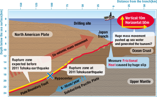 13-12-05 Erdbeben.png
