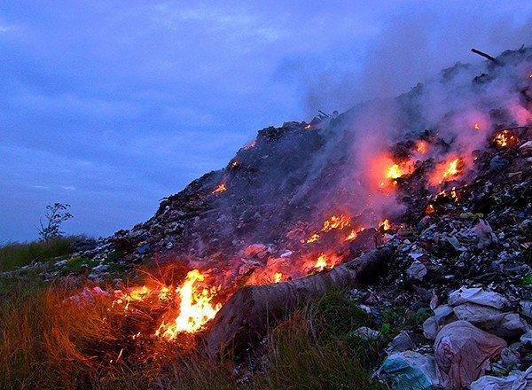 Müllverbrennung