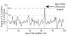 18-02-08 Vulkanismus.jpg