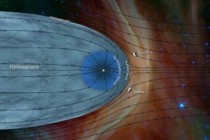 Voyager-Sonden
