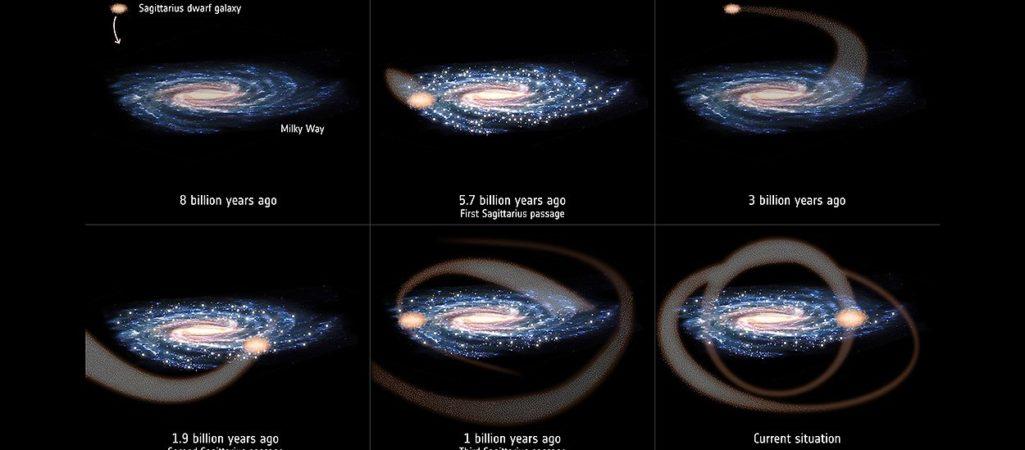 SAgittarius-Zwerggalaxie und Milchstraße