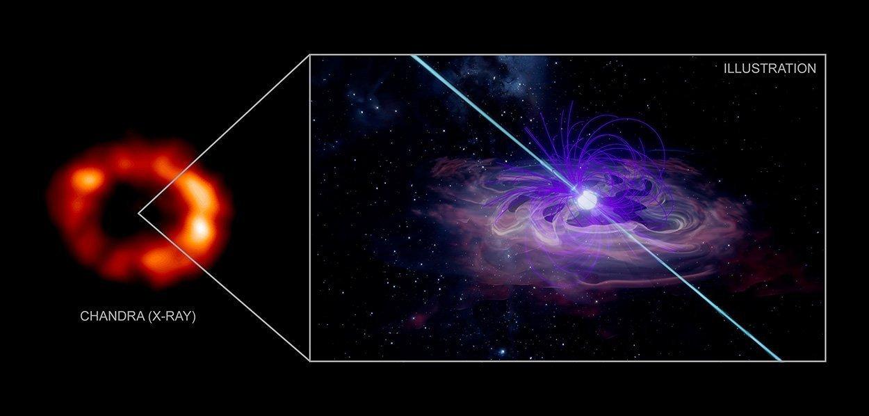 Neutronenstern der Supernova 1987A gefunden? - wissenschaft.de