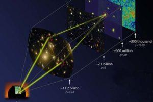 gravitationslinse01.jpg